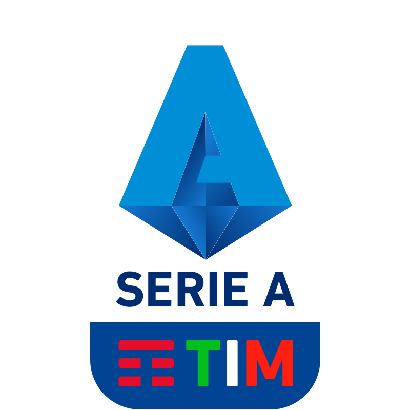 Serie A Videos & Highlights