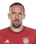 Ribery, Franck