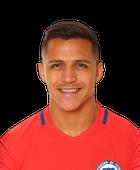 Sanchez, Alexis