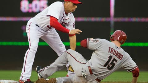 D-backs at Nationals, Thursday, Aug. 21