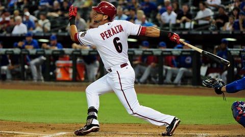 David Peralta (ARI) – 28.8% ownership