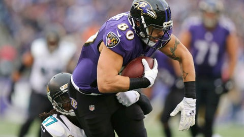 Baltimore Ravens: Crockett Gillmore