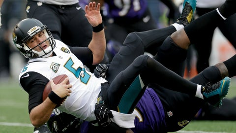 Jacksonville: The NFL's version of '13 Going on 30'