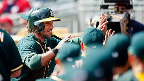 AL - Hot Team - Oakland Athletics