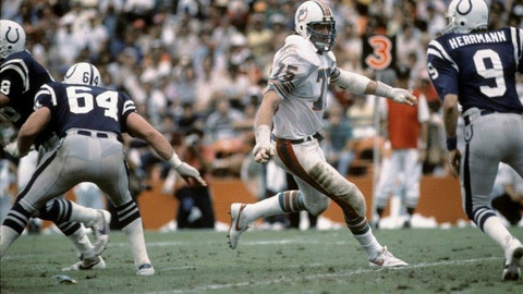 Doug Betters (1978-87)