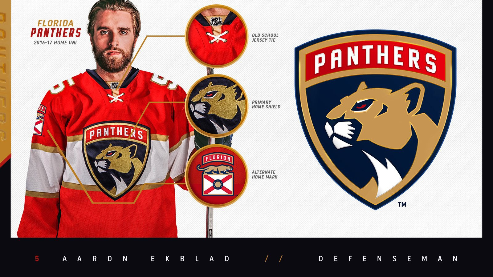 online store 97bad 741c2 Panthers showcase new uniforms, logo for fans   FOX Sports