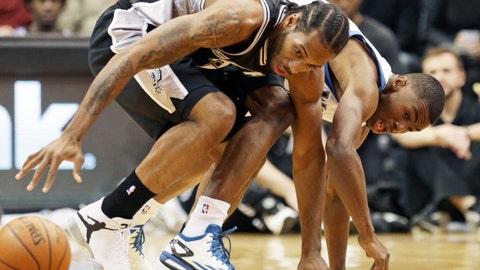 Spurs at Wolves: 11/21/14