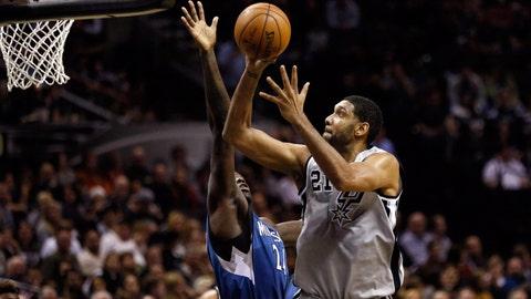 Wolves at Spurs: 12/6/14