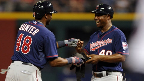 Twins at Indians: 5/8/15-5/10/15