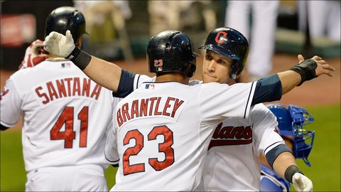 2014 Indians: A to Z