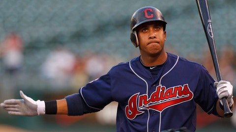 By the numbers: Indians position players