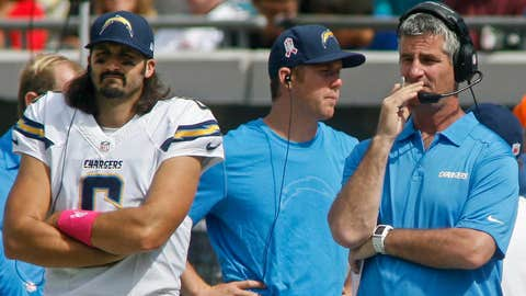 San Diego Chargers: What remains unanswered