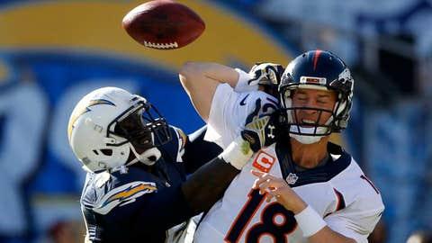 Denver: A 'Peyton-meter'
