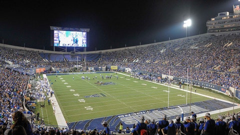 Memphis Tigers: 4,704 sq. ft; 98 x 48