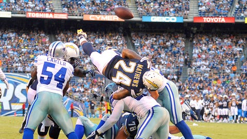 Should Ryan Mathews Be Treated As A Workhorse Back In San Diego?