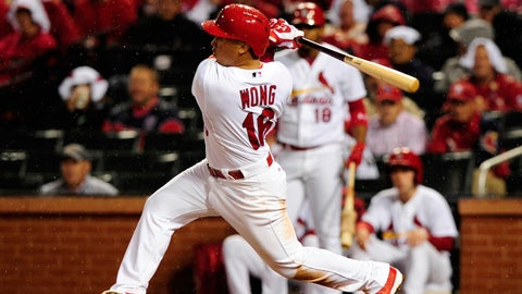 Kolten Wong, 2B, St. Louis Cardinals