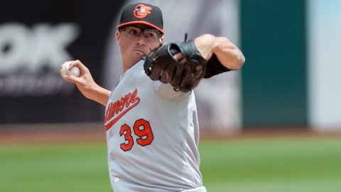 Kevin Gausman, SP, Baltimore Orioles