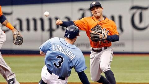 Jose Altuve, 2B, Astros