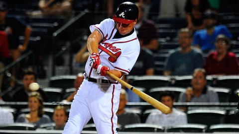 Chipper Jones voted to Baseball Hall of Fame""