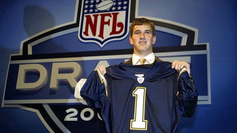 Eli Manning doesn't want to be a Charger - 2004