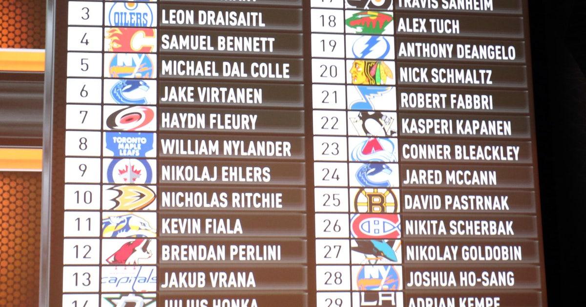 Kings Ducks Fill Needs In Nhl Draft Fox Sports