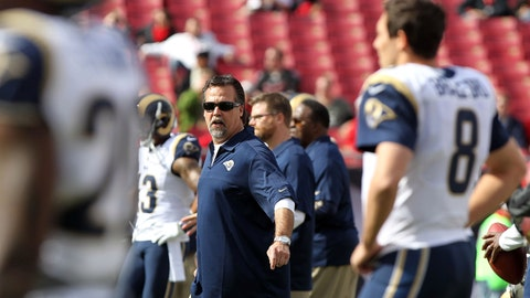 DROUGHT NO. 4: RAMS, 9 years