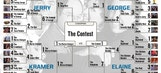 'Best Seinfeld Episode' tournament: And the winner is…