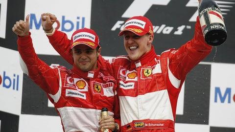 13. Felipe Massa: 15%