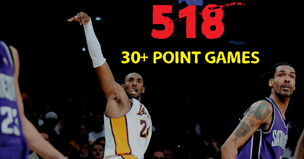 4e2ab54f3 Kobe Bryant s legendary NBA career summed up in 8 eye-popping stats ...