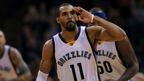 Grizzlies best: Mike Conley (85 overall)