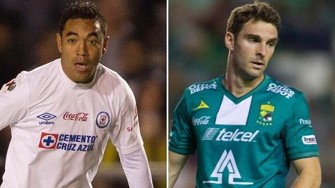(1) Cruz Azul – (8) Club León