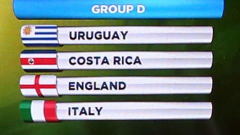 Group draw