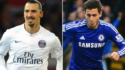February 17: Paris Saint-Germain – Chelsea