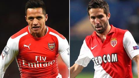 February 25: Arsenal – Monaco