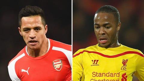 Premier League: Liverpool vs. Arsenal (live, Sunday, 11 a.m. ET)