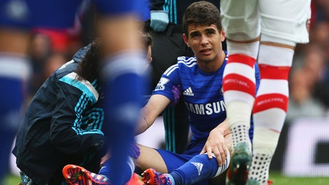 Oscar's head injury should prompt changes
