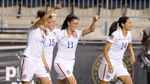 Predicting the stars for the United States women's national team
