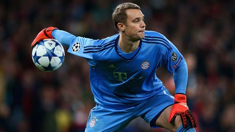 Goalkeeper: Manuel Neuer (Bayern Munich/Germany)