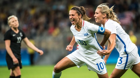 What is the right role for Carli Lloyd?