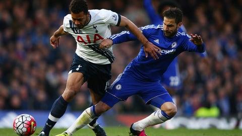Moussa Dembele - Midfielder - Tottenham