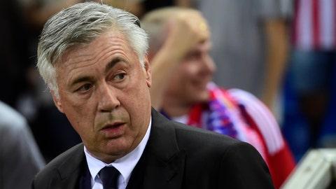Bayern Munich (Previously: 1)