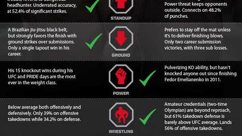 Head 2 Head: Shogun vs. Henderson