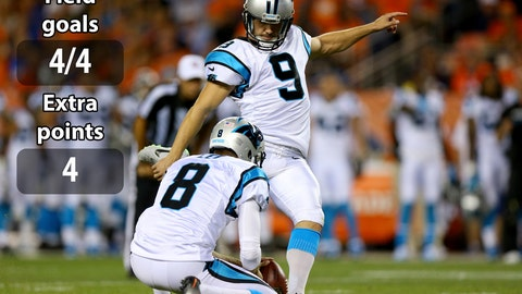 Kickers: Graham Gano