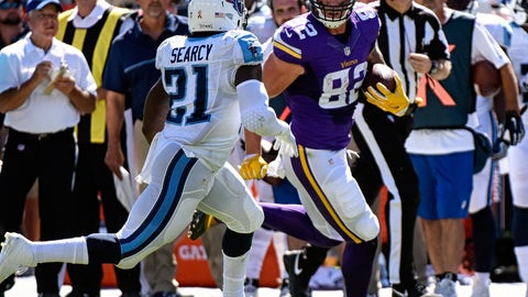 Vikings TE Kyle Rudolph -- owned in 25.8% of leagues