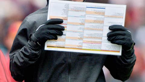 Make or break year for Kiffin at USC?