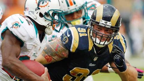 Start 'em - Rams DST vs NYJ