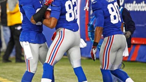 Start - Giants' WRs
