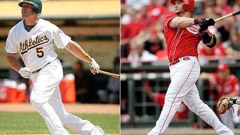 Moises Alou division (right-handed run producer)