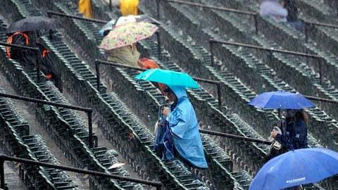 Rain, rain go away!