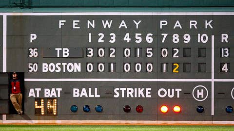 Boston Red Sox — Fenway Park